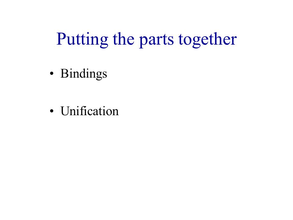 Putting the parts together Bindings Unification