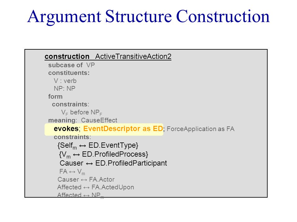 Argument Structure Construction construction ActiveTransitiveAction2 subcase of VP constituents: V : verb NP: NP form constraints: V F before NP F meaning: CauseEffect evokes; EventDescriptor as ED ; ForceApplication as FA constraints: {Self m ↔ ED.EventType} {V m ↔ ED.ProfiledProcess} Causer ↔ ED.ProfiledParticipant FA ↔ V m Causer ↔ FA.Actor Affected ↔ FA.ActedUpon Affected ↔ NP m