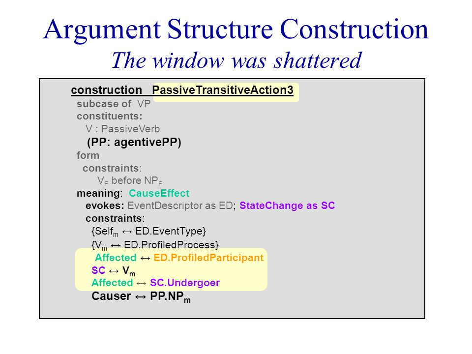 Argument Structure Construction The window was shattered construction PassiveTransitiveAction3 subcase of VP constituents: V : PassiveVerb (PP: agentivePP) form constraints: V F before NP F meaning: CauseEffect evokes: EventDescriptor as ED; StateChange as SC constraints: {Self m ↔ ED.EventType} {V m ↔ ED.ProfiledProcess} Affected ↔ ED.ProfiledParticipant SC ↔ V m Affected ↔ SC.Undergoer Causer ↔ PP.NP m