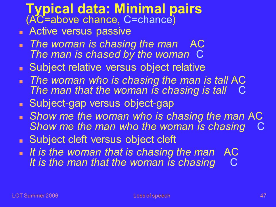 LOT Summer 2006Loss of speech47 Typical data: Minimal pairs (AC=above chance, C=chance) n Active versus passive n The woman is chasing the man AC The man is chased by the woman C n Subject relative versus object relative n The woman who is chasing the man is tall AC The man that the woman is chasing is tall C n Subject-gap versus object-gap n Show me the woman who is chasing the man AC Show me the man who the woman is chasing C n Subject cleft versus object cleft n It is the woman that is chasing the man AC It is the man that the woman is chasing C