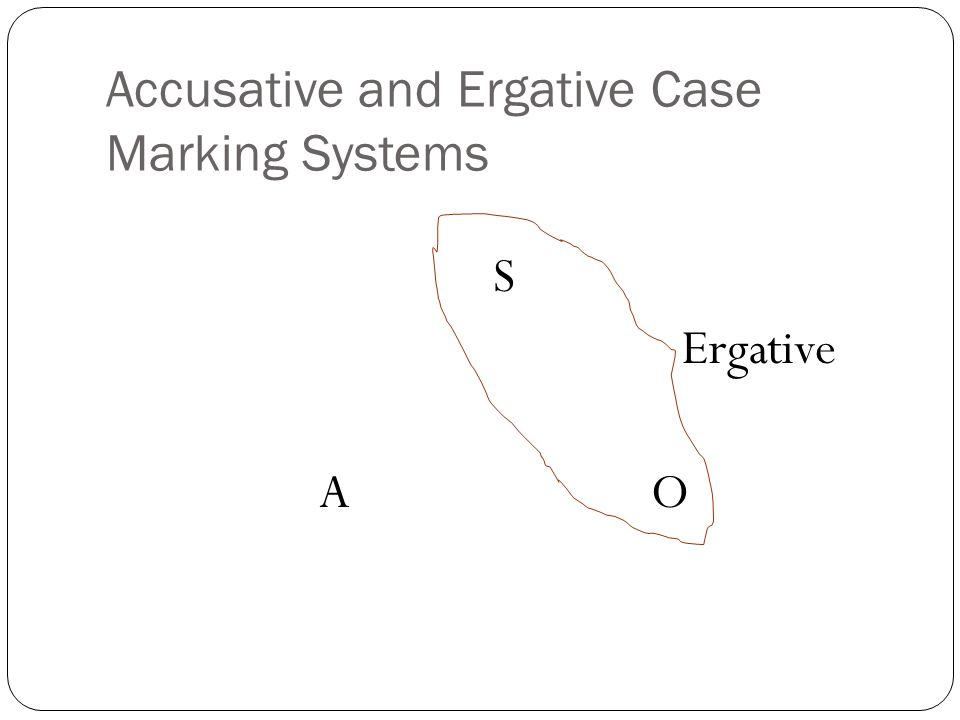 Accusative and Ergative Case Marking Systems S Ergative A O