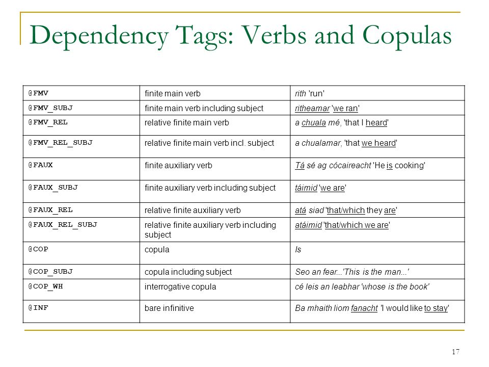 17 Dependency Tags: Verbs and Copulas @FMV finite main verbrith run @FMV_SUBJ finite main verb including subjectritheamar we ran @FMV_REL relative finite main verba chuala mé, that I heard @FMV_REL_SUBJ relative finite main verb incl.