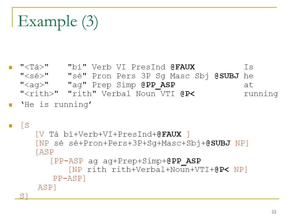 33 Example (3) bí Verb VI PresInd @FAUXIs sé Pron Pers 3P Sg Masc Sbj @SUBJhe ag Prep Simp @PP_ASPat rith Verbal Noun VTI @P< running 'He is running' [S [V Tá bí+Verb+VI+PresInd+@FAUX ] [NP sé sé+Pron+Pers+3P+Sg+Masc+Sbj+@SUBJ NP] [ASP [PP-ASP ag ag+Prep+Simp+@PP_ASP [NP rith rith+Verbal+Noun+VTI+@P< NP] PP-ASP] ASP] S]