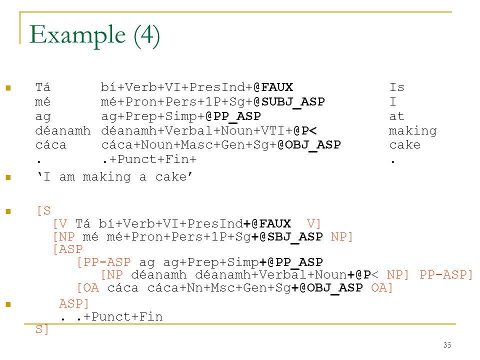 35 Example (4) Tábí+Verb+VI+PresInd+@FAUXIs mémé+Pron+Pers+1P+Sg+@SUBJ_ASP I agag+Prep+Simp+@PP_ASPat déanamhdéanamh+Verbal+Noun+VTI+@P<making cácacáca+Noun+Masc+Gen+Sg+@OBJ_ASPcake..+Punct+Fin+.