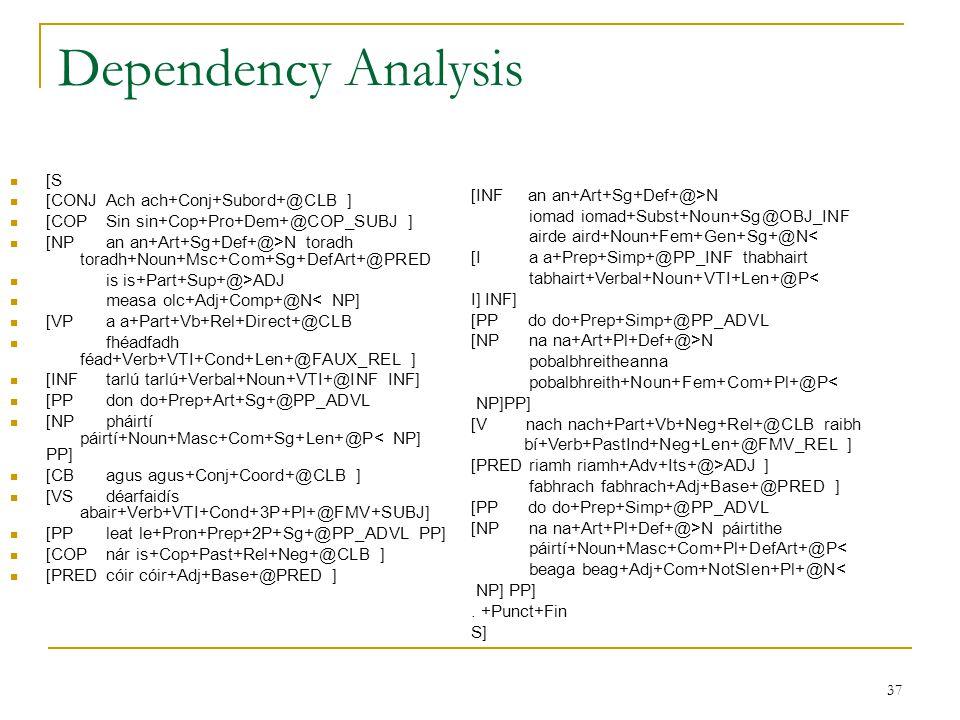 37 Dependency Analysis [S [CONJAch ach+Conj+Subord+@CLB ] [COPSin sin+Cop+Pro+Dem+@COP_SUBJ ] [NPan an+Art+Sg+Def+@>N toradh toradh+Noun+Msc+Com+Sg+DefArt+@PRED is is+Part+Sup+@>ADJ measa olc+Adj+Comp+@N< NP] [VPa a+Part+Vb+Rel+Direct+@CLB fhéadfadh féad+Verb+VTI+Cond+Len+@FAUX_REL ] [INFtarlú tarlú+Verbal+Noun+VTI+@INF INF] [PPdon do+Prep+Art+Sg+@PP_ADVL [NPpháirtí páirtí+Noun+Masc+Com+Sg+Len+@P< NP] PP] [CBagus agus+Conj+Coord+@CLB ] [VSdéarfaidís abair+Verb+VTI+Cond+3P+Pl+@FMV+SUBJ] [PP leat le+Pron+Prep+2P+Sg+@PP_ADVL PP] [COP nár is+Cop+Past+Rel+Neg+@CLB ] [PREDcóir cóir+Adj+Base+@PRED ] [INF an an+Art+Sg+Def+@>N iomad iomad+Subst+Noun+Sg@OBJ_INF airde aird+Noun+Fem+Gen+Sg+@N< [I a a+Prep+Simp+@PP_INF thabhairt tabhairt+Verbal+Noun+VTI+Len+@P< I] INF] [PP do do+Prep+Simp+@PP_ADVL [NP na na+Art+Pl+Def+@>N pobalbhreitheanna pobalbhreith+Noun+Fem+Com+Pl+@P< NP]PP] [V nach nach+Part+Vb+Neg+Rel+@CLB raibh bí+Verb+PastInd+Neg+Len+@FMV_REL ] [PRED riamh riamh+Adv+Its+@>ADJ ] fabhrach fabhrach+Adj+Base+@PRED ] [PP do do+Prep+Simp+@PP_ADVL [NP na na+Art+Pl+Def+@>N páirtithe páirtí+Noun+Masc+Com+Pl+DefArt+@P< beaga beag+Adj+Com+NotSlen+Pl+@N< NP] PP].