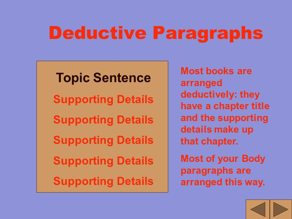 How is a paragraph organized? A paragraph is organized writing, organized in three very simple ways: Deductive Inductive Mixed
