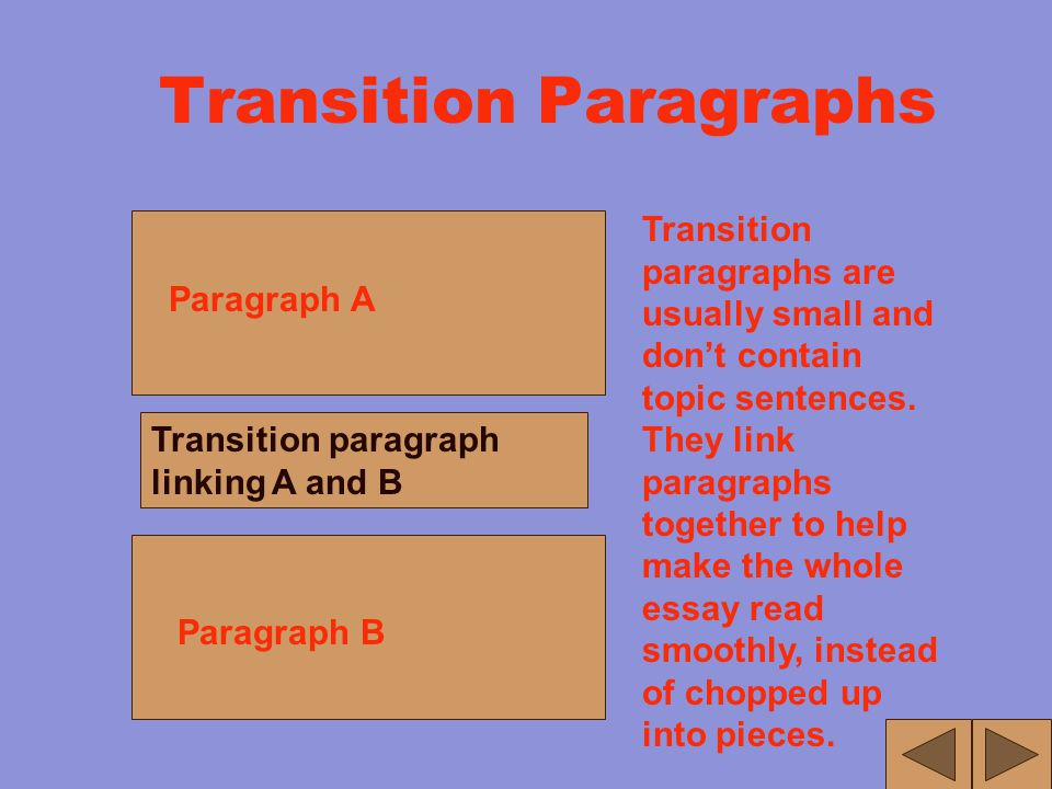 Mixed Paragraphs Supporting Details Topic Sentence Supporting Details Sometimes writers put some significant information before the topic sentence, ac