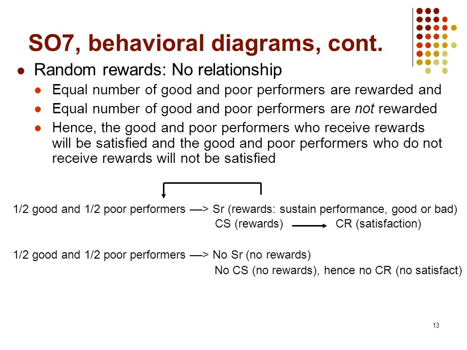 13 SO7, behavioral diagrams, cont. Random rewards: No relationship Equal number of good and poor performers are rewarded and Equal number of good and