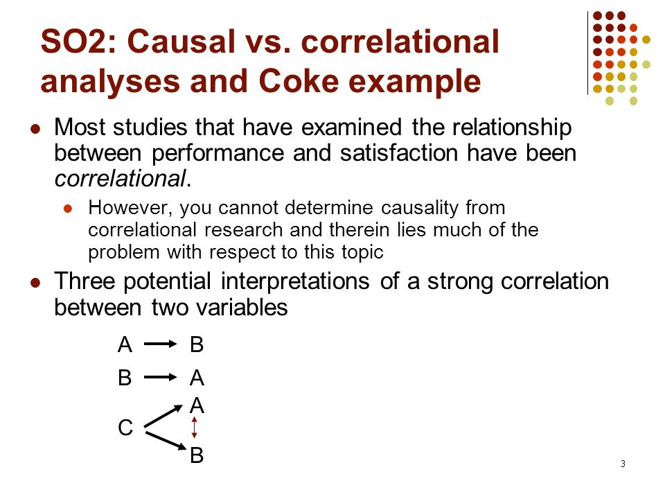 3 SO2: Causal vs. correlational analyses and Coke example Most studies that have examined the relationship between performance and satisfaction have b