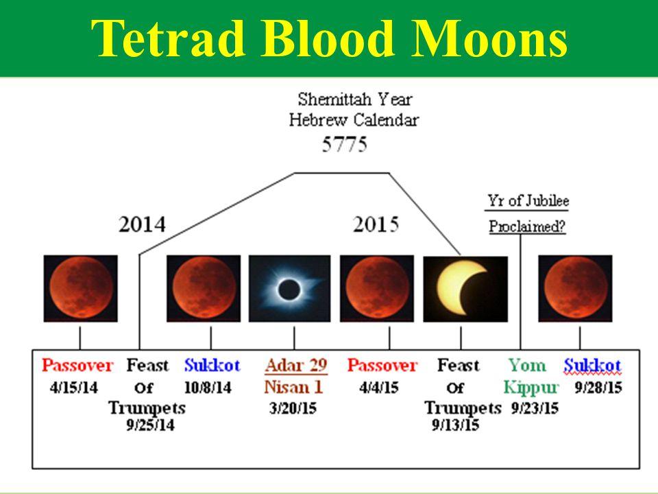 Tetrad Blood Moons