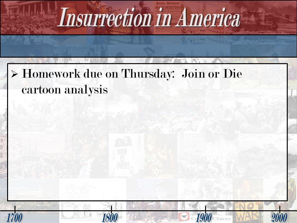   Homework due on Thursday: Join or Die cartoon analysis