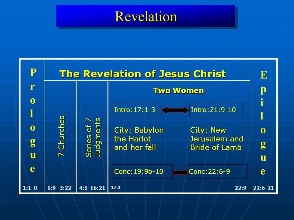 RevelationRevelation 1:1-822:6-21 ProloguePrologue EpilogueEpilogue The Revelation of Jesus Christ 1:93:224:1-16:21 City: Babylon the Harlot and her f
