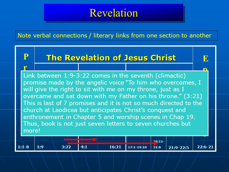 RevelationRevelation 1:1-822:6-21 ProloguePrologue EpilogueEpilogue The Revelation of Jesus Christ 1:93:22 Inaugural Vision of Christ and 7 Messages to 7 Churches Inaugural Vision of Heaven (4-5) and Subsequent Judgment (6-16) 4:116:21 17:1-19:10 City: Babylonthe Harlot andher fall Parousia City: NewJerusalem andBride of Lamb 21:9-22:5 Two Women 19:11- 21:8 Note verbal connections / literary links from one section to another Link between 1:9-3:22 comes in the seventh (climactic) promise made by the angelic voice To him who overcomes, I will give the right to sit with me on my throne, just as I overcame and sat down with my Father on his throne. (3:21) This is last of 7 promises and it is not so much directed to the church at Laodicea but anticipates Christ's conquest and enthronement in Chapter 5 and worship scenes in Chap 19.