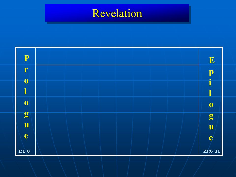 RevelationRevelation 1:1-822:6-21 ProloguePrologue EpilogueEpilogue