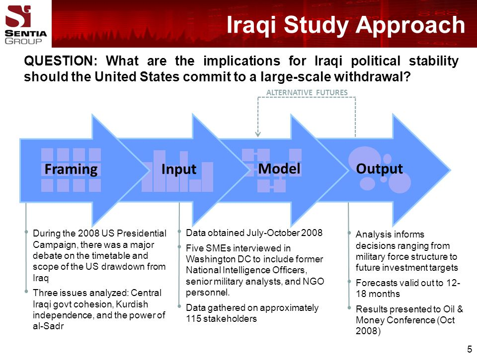 During the 2008 US Presidential Campaign, there was a major debate on the timetable and scope of the US drawdown from Iraq Three issues analyzed: Central Iraqi govt cohesion, Kurdish independence, and the power of al-Sadr 5 Iraqi Study Approach FramingInput ModelOutput ALTERNATIVE FUTURES QUESTION: What are the implications for Iraqi political stability should the United States commit to a large-scale withdrawal.