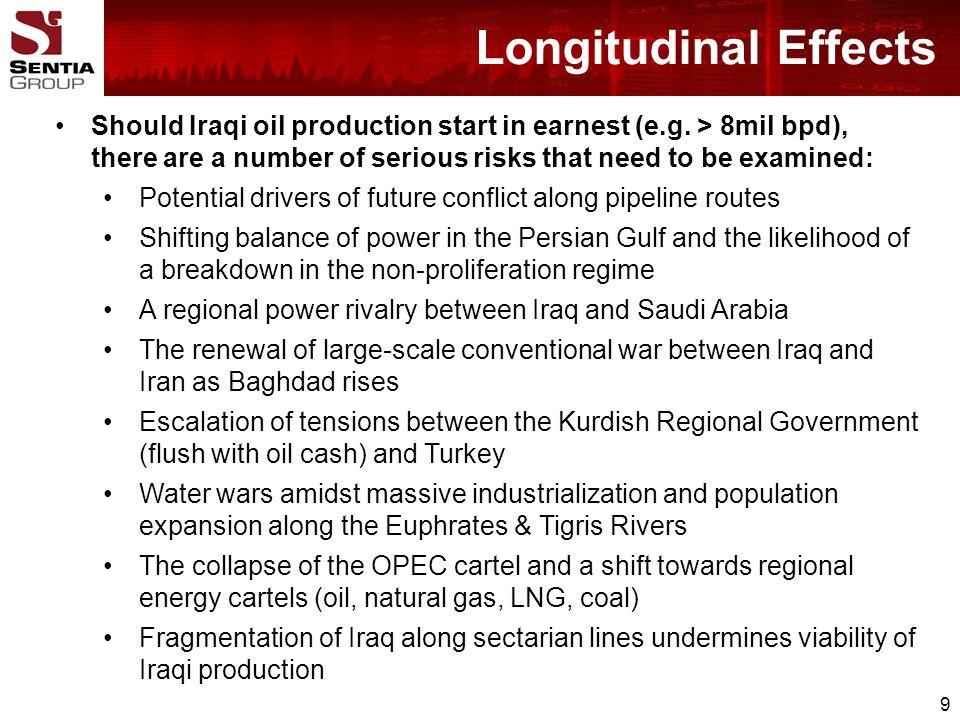 9 Longitudinal Effects Should Iraqi oil production start in earnest (e.g.