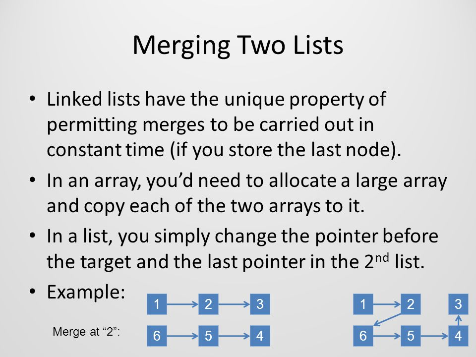 Merging Two Lists Linked lists have the unique property of permitting merges to be carried out in constant time (if you store the last node).