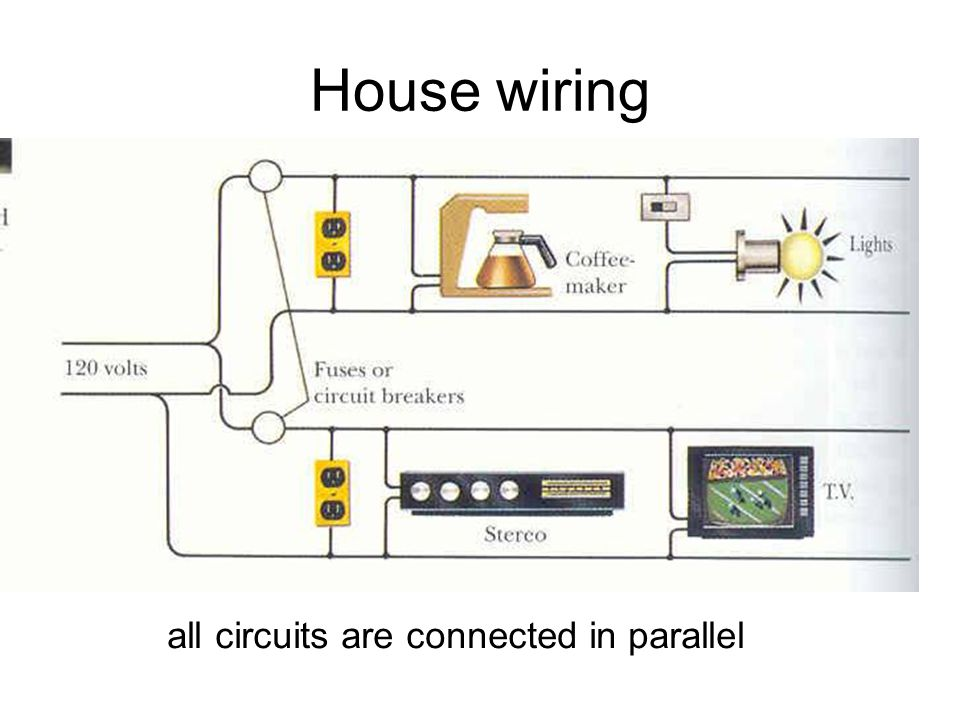 Nice Why Is Parallel Circuit Used In Household Wiring Inspiration ...