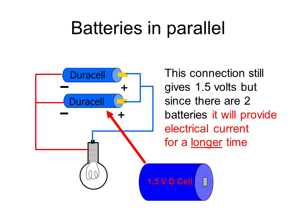 Batteries in parallel Duracell + + This connection still gives 1.5 volts but since there are 2 batteries it will provide electrical current for a long