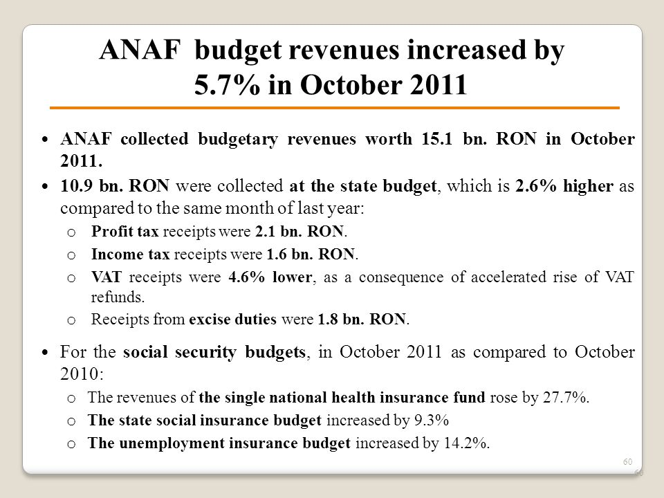 60 ANAF budget revenues increased by 5.7% in October 2011 ANAF collected budgetary revenues worth 15.1 bn. RON in October 2011. 10.9 bn. RON were coll