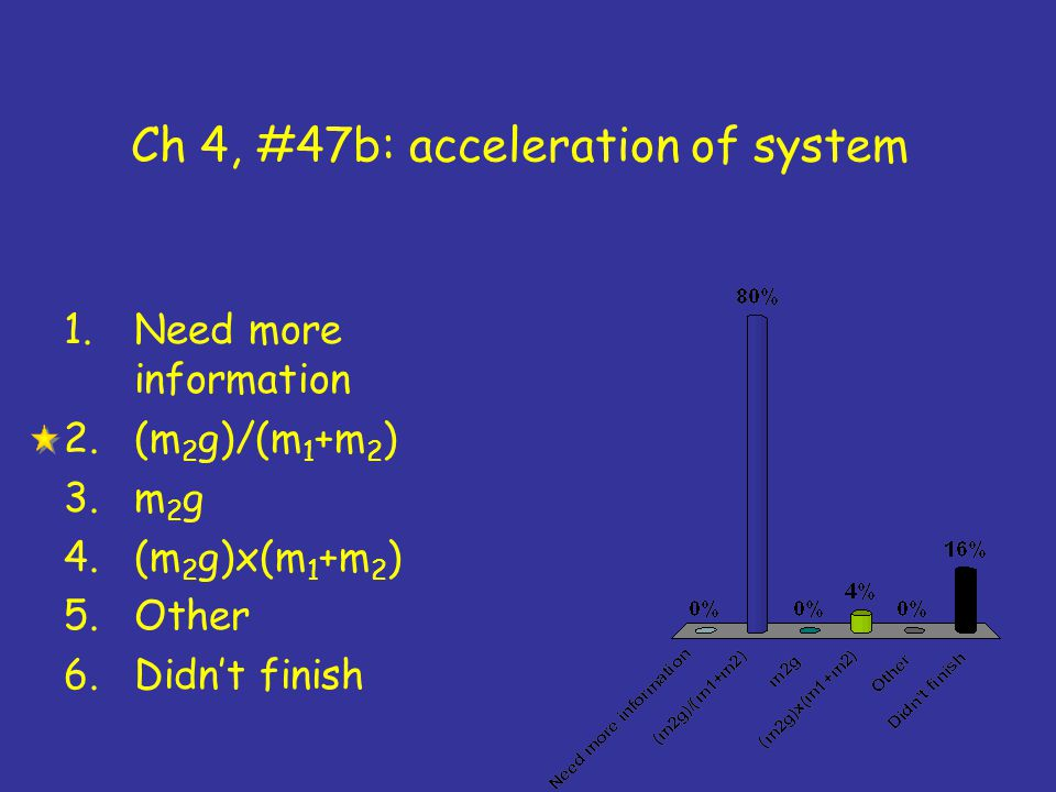 Ch 4, #47b: acceleration of system 1.Need more information 2.(m 2 g)/(m 1 +m 2 ) 3.m 2 g 4.(m 2 g)x(m 1 +m 2 ) 5.Other 6.Didn't finish