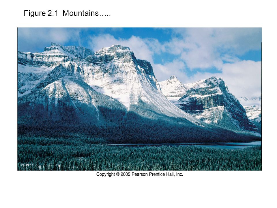 Figure 2.1 Mountains…..