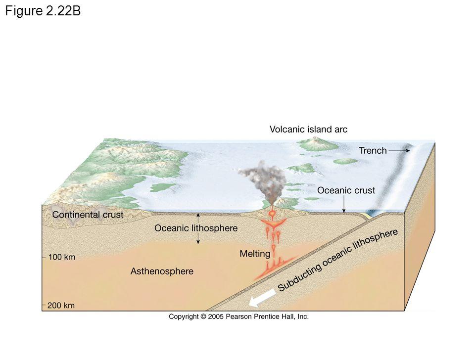 Figure 2.22B