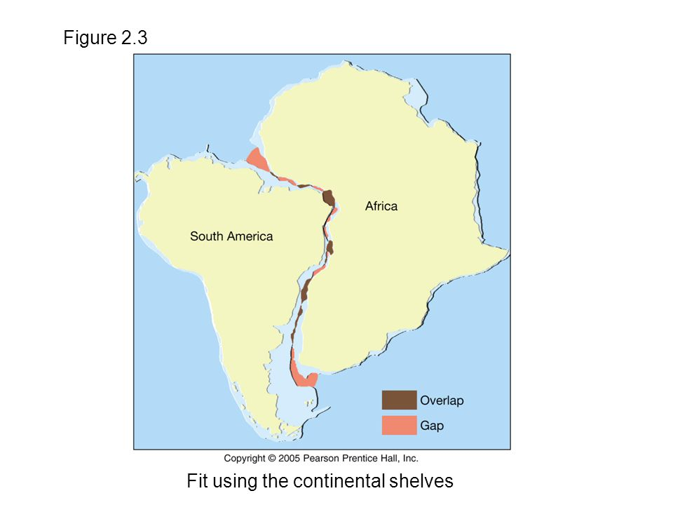 Figure 2.3 Fit using the continental shelves