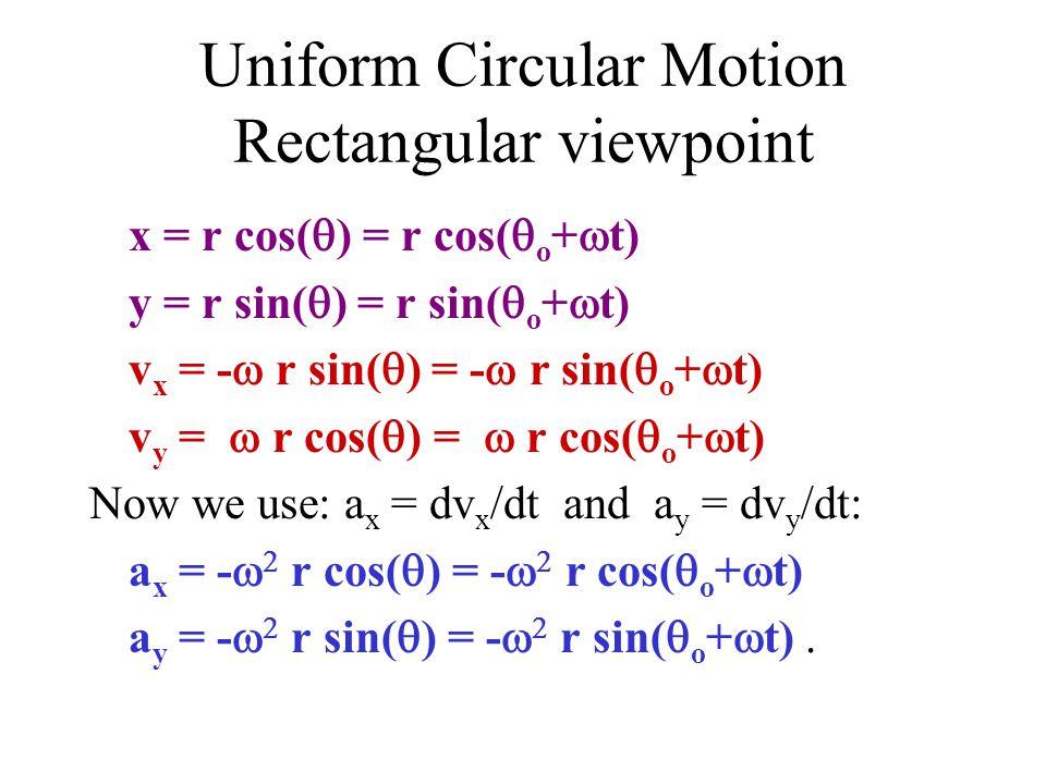 Uniform Circular Motion Rectangular viewpoint x = r cos(  ) = r cos(  o +  t) y = r sin(  ) = r sin(  o +  t) v x = -  r sin(  ) = -  r sin