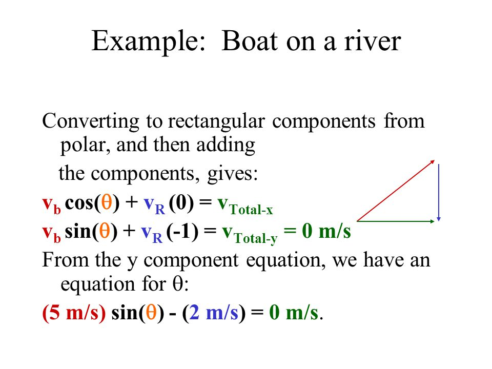 Example: Boat on a river Converting to rectangular components from polar, and then adding the components, gives: v b cos(  ) + v R (0) = v Total-x v b sin(  ) + v R (-1) = v Total-y = 0 m/s From the y component equation, we have an equation for  : (5 m/s) sin(  ) - (2 m/s) = 0 m/s.