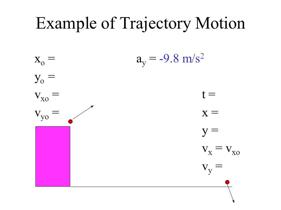 Example of Trajectory Motion x o = a y = -9.8 m/s 2 y o = v xo = t = v yo = x = y = v x = v xo v y =