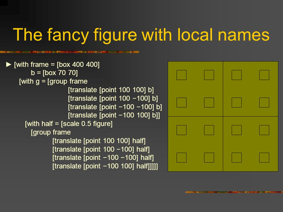 The fancy figure with local names ► [with frame = [box 400 400] b = [box 70 70] [with g = [group frame [translate [point 100 100] b] [translate [point 100 −100] b] [translate [point −100 −100] b] [translate [point −100 100] b]] [with half = [scale 0.5 figure] [group frame [translate [point 100 100] half] [translate [point 100 −100] half] [translate [point −100 −100] half] [translate [point −100 100] half]]]]]
