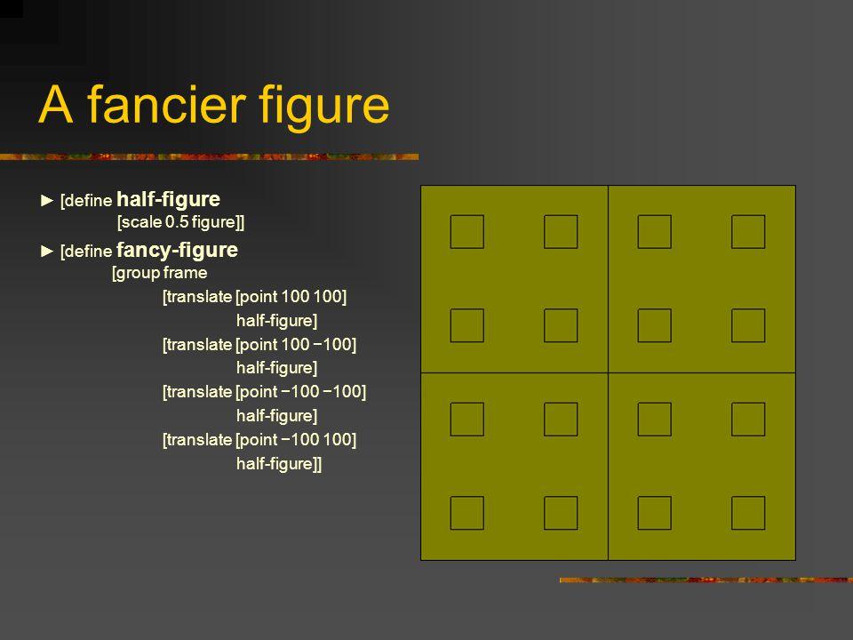 A fancier figure ► [define half-figure [scale 0.5 figure]] ► [define fancy-figure [group frame [translate [point 100 100] half-figure] [translate [point 100 −100] half-figure] [translate [point −100 −100] half-figure] [translate [point −100 100] half-figure]]