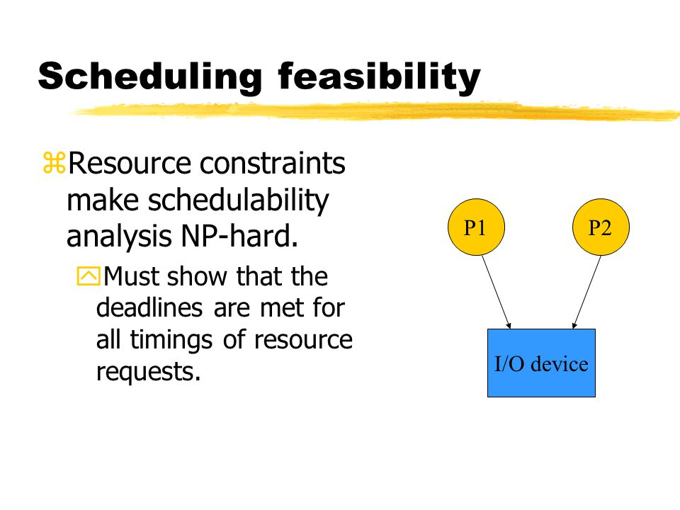 Scheduling feasibility zResource constraints make schedulability analysis NP-hard.