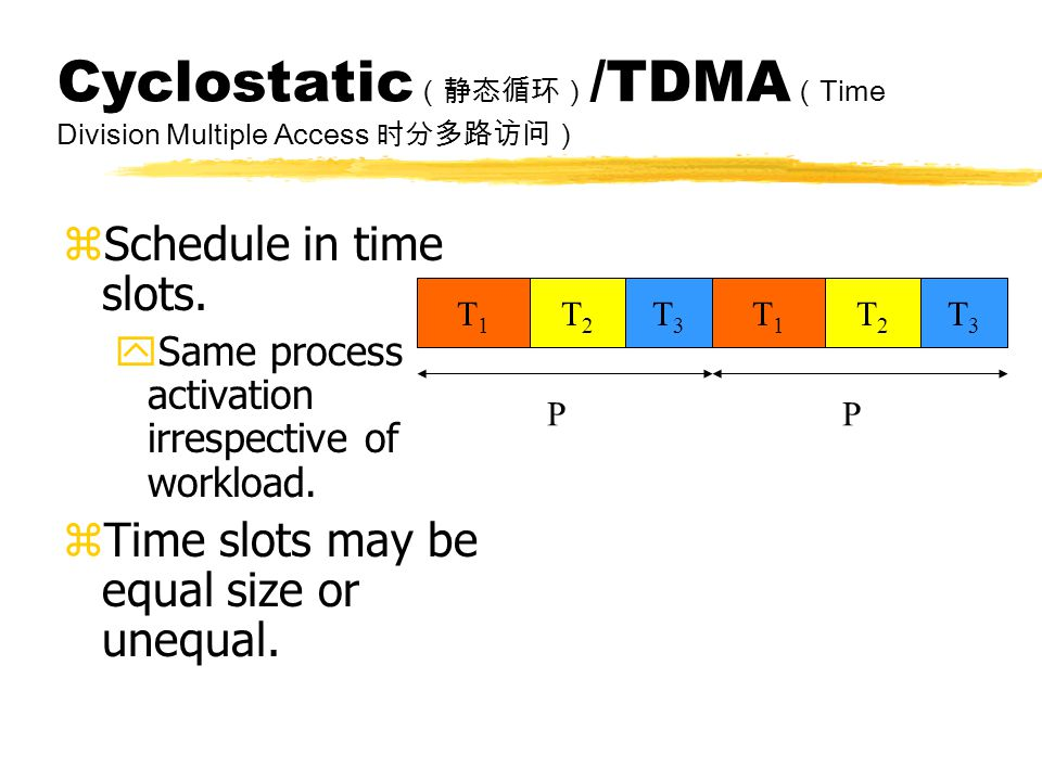 Cyclostatic (静态循环) /TDMA ( Time Division Multiple Access 时分多路访问) zSchedule in time slots.