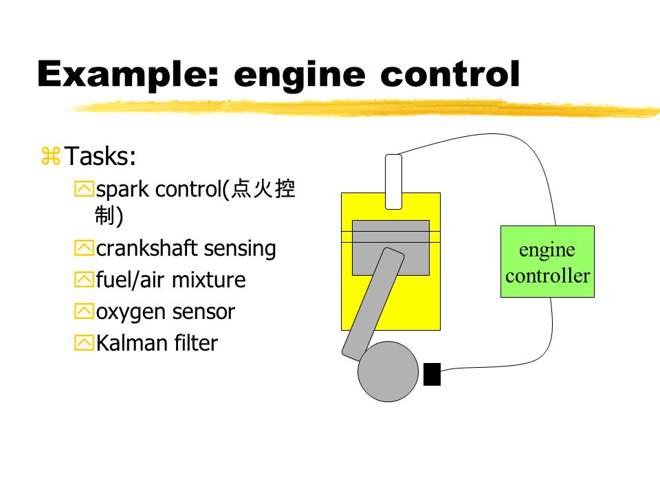 Example: engine control zTasks: yspark control( 点火控 制 ) ycrankshaft sensing yfuel/air mixture yoxygen sensor yKalman filter engine controller