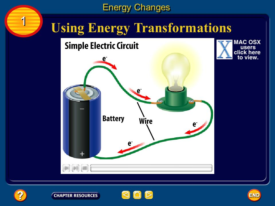 Using Energy Transformations Energy Changes 1 1 An electric current that flows in a wire carries electrical energy that can be used in many ways.