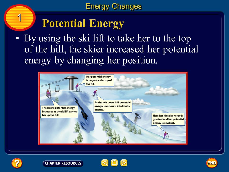 Potential energy is energy that is stored because of an object's position.