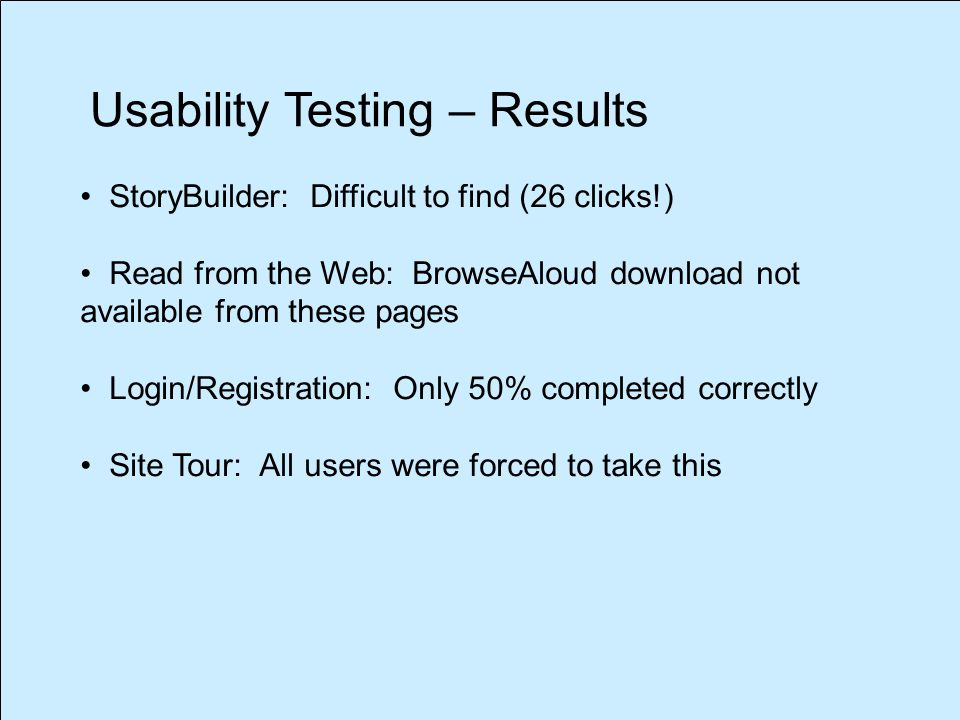 StoryBuilder: Difficult to find (26 clicks!) Read from the Web: BrowseAloud download not available from these pages Login/Registration: Only 50% completed correctly Site Tour: All users were forced to take this Usability Testing – Results