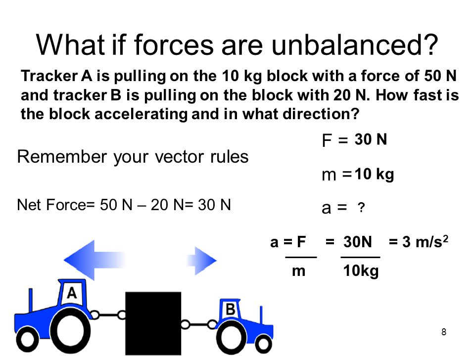 8 What if forces are unbalanced? Tracker A is pulling on the 10 kg block with a force of 50 N and tracker B is pulling on the block with 20 N. How fas