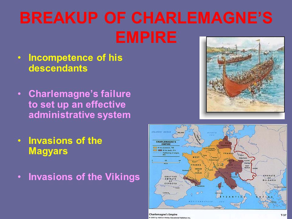 BREAKUP OF CHARLEMAGNE'S EMPIRE Incompetence of his descendants Charlemagne's failure to set up an effective administrative system Invasions of the Magyars Invasions of the Vikings
