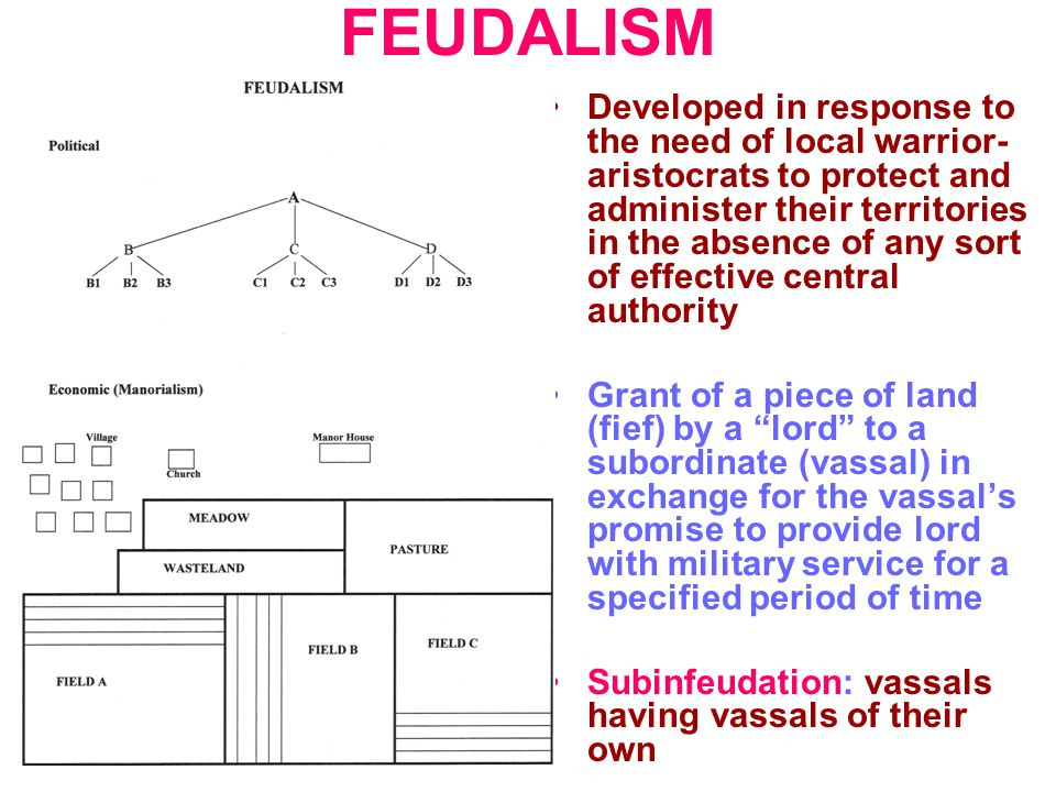FEUDALISM Developed in response to the need of local warrior- aristocrats to protect and administer their territories in the absence of any sort of ef