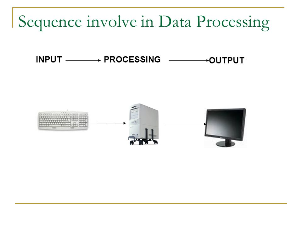 Sequence involve in Data Processing PROCESSING OUTPUT INPUT