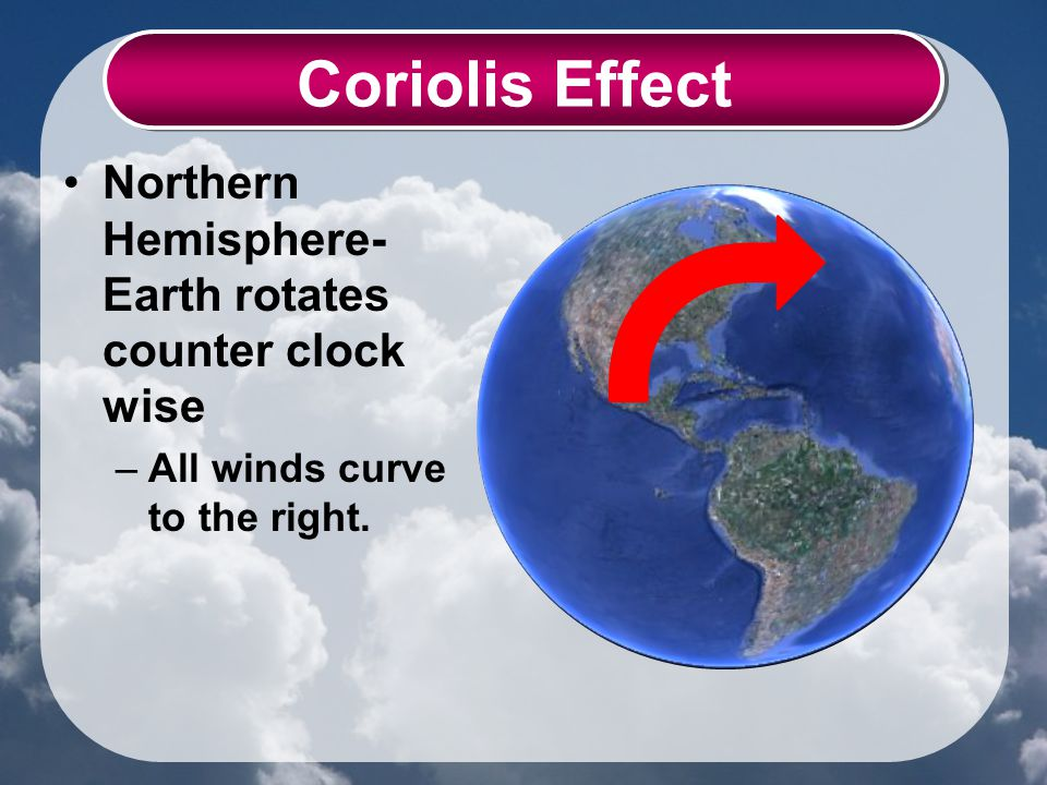 Coriolis Effect Northern Hemisphere- Earth rotates counter clock wise –All winds curve to the right.