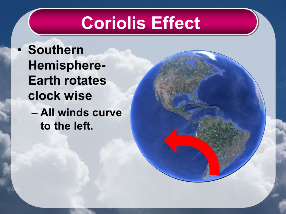 Coriolis Effect Southern Hemisphere- Earth rotates clock wise –All winds curve to the left.