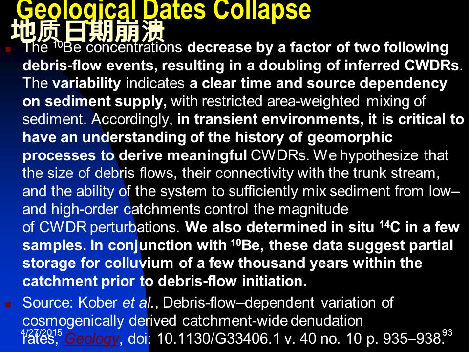 4/27/201594 Geological Dates Collapse 地质日期崩溃 Most of us learn the lesson, never assume, the hard way.