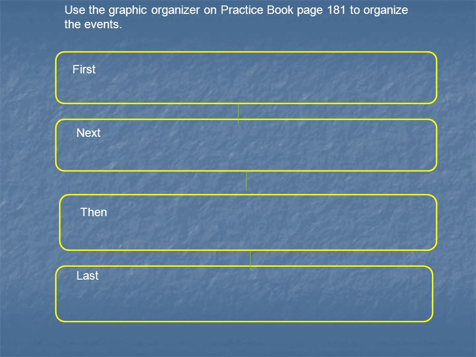 Use the graphic organizer on Practice Book page 181 to organize the events. First Next Then Last