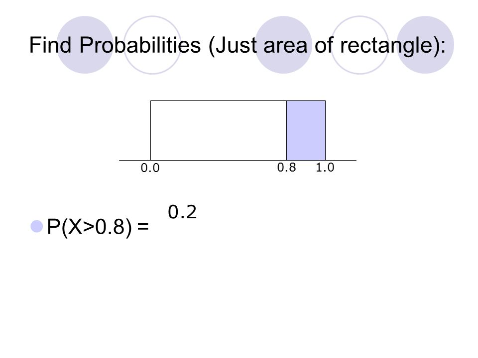 Find Probabilities (Just area of rectangle): P(X>0.8) = 0.0 1.0 0.8 0.2