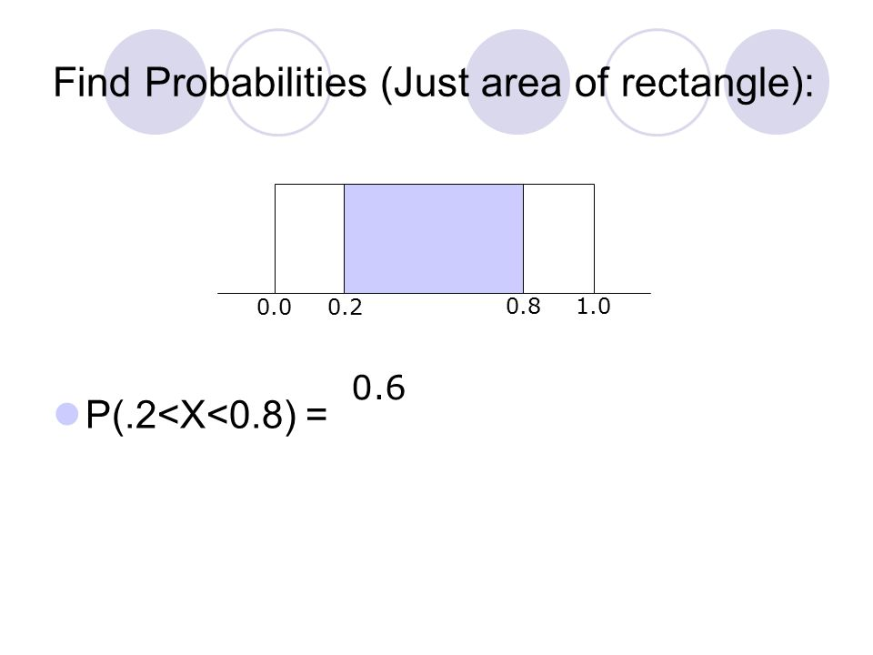 Find Probabilities (Just area of rectangle): P(.2<X<0.8) = 0.0 1.0 0.8 0.6 0.2