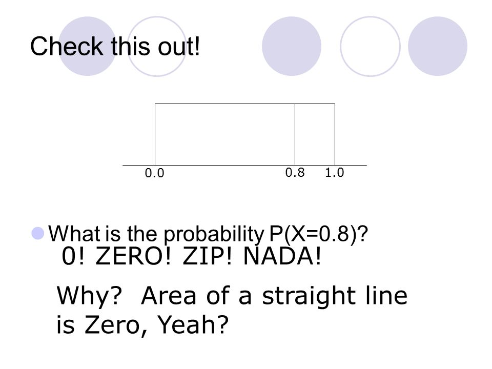 Check this out. What is the probability P(X=0.8).